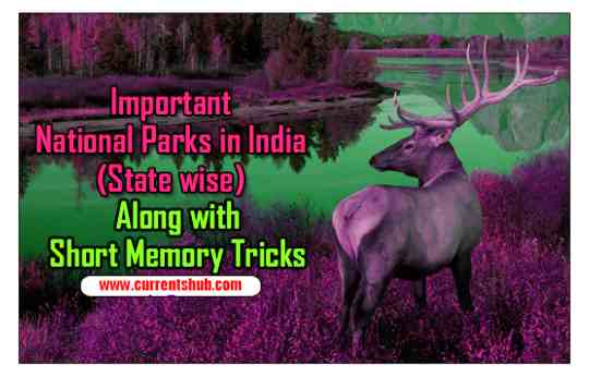 Important National Park and Widlife