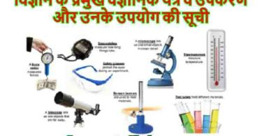 वैज्ञानिक उपकरण व यंत्र Scientific equipment and instruments In Hindi