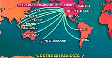 UPSC SPECIAL-बहुपक्षीय व्यापार