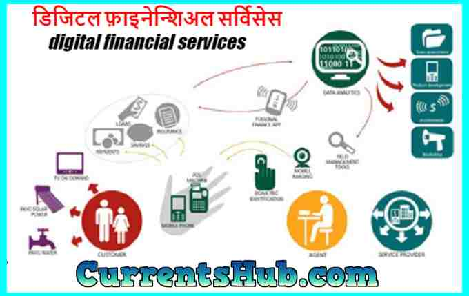 digital financial services
