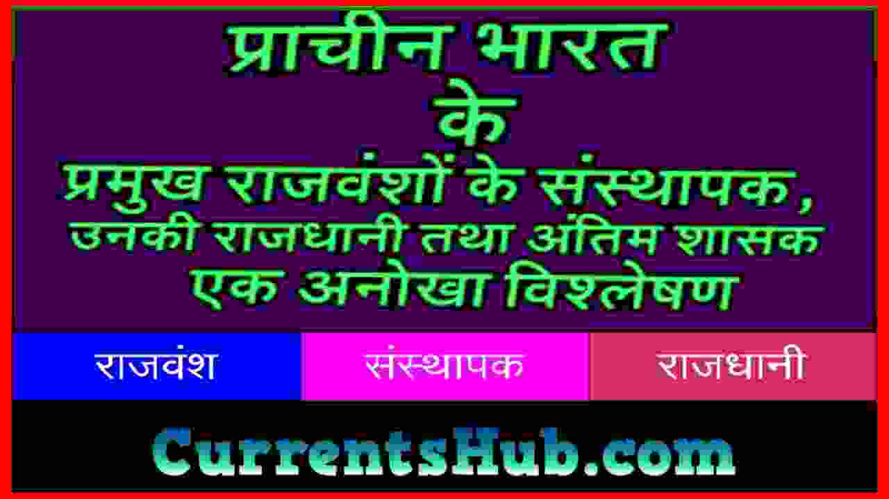 प्राचीन भारत के प्रमुख राजवंश