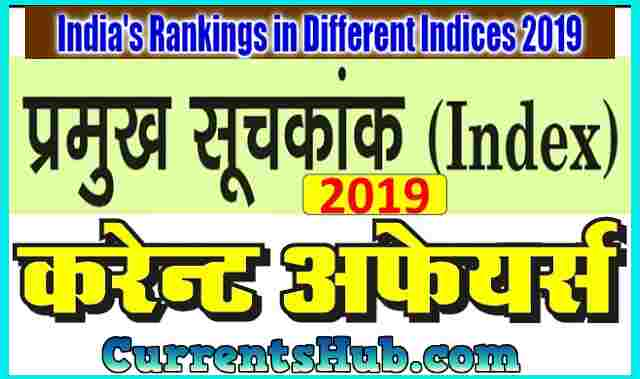 India's Rankings in Different Indices 2019