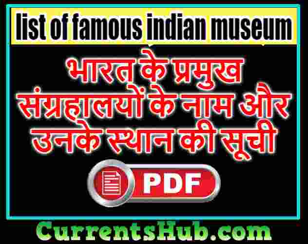 list of famous indian museum