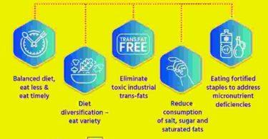Food Safety Mitra Yojana और ईट राइट मूवमेंट के बारे में जानें