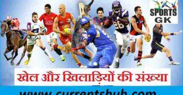 Number of Players in Sports in Hindi-खेल और खिलाडियों की संख्या