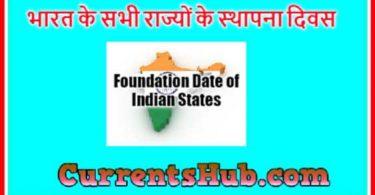 भारत के सभी राज्यों के स्थापना दिवस